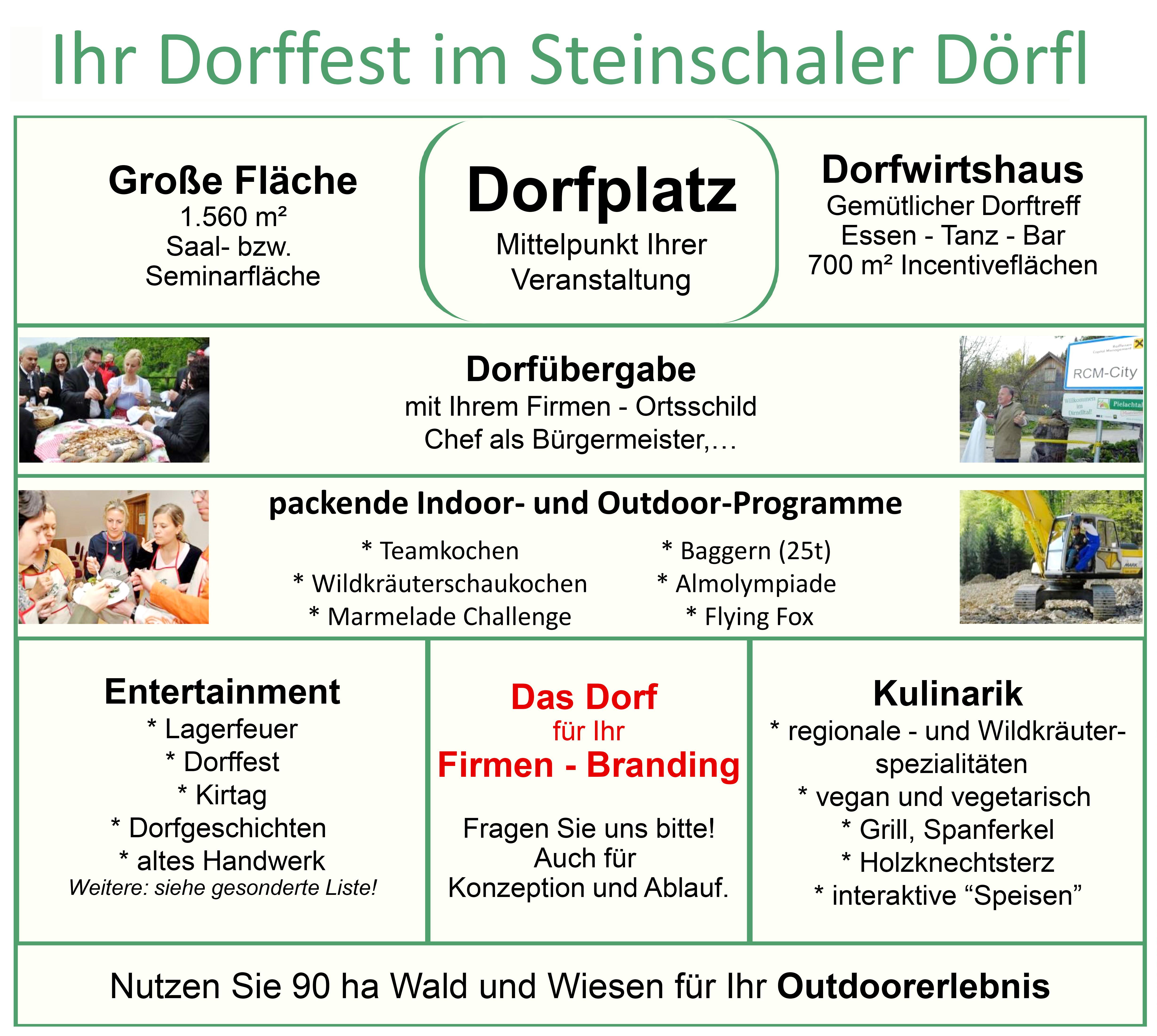 Haus Talblick: Unser Dorfkonzept Buchbare Module